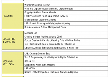 Intro to Digital Humanities Syllabus